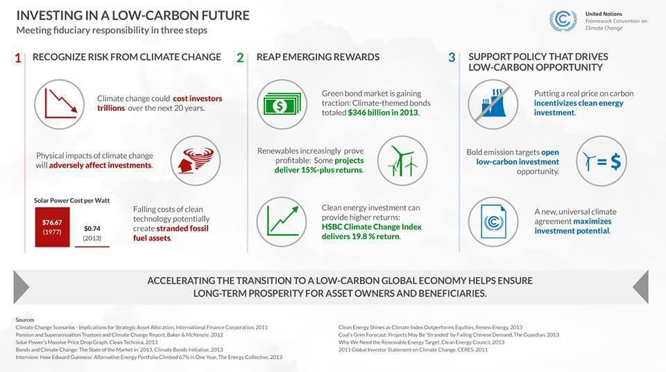 investing_in_low_carbon_future
